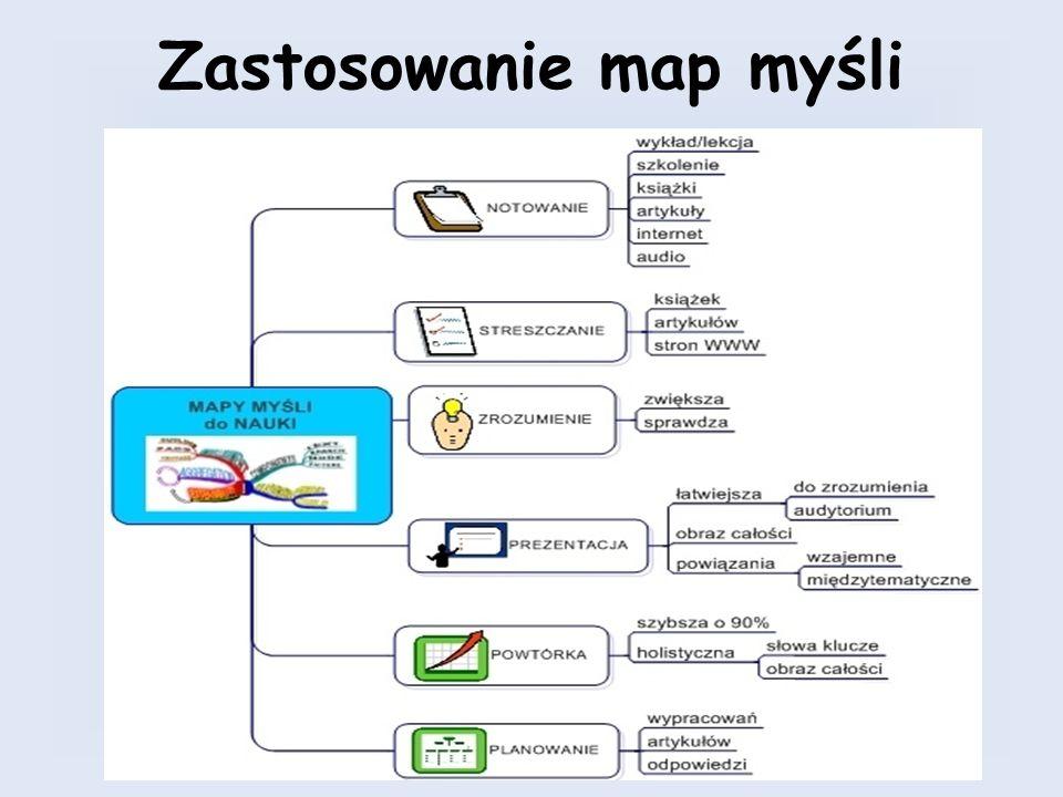 Zastosowanie map myśli