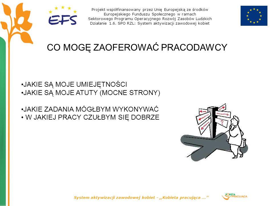 System aktywizacji zawodowej kobiet -,,Kobieta pracująca... CO MOGĘ ZAOFEROWAĆ PRACODAWCY Projekt współfinansowany przez Unię Europejską ze środków Eu