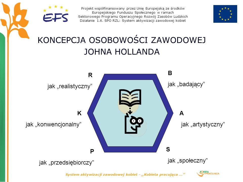 System aktywizacji zawodowej kobiet -,,Kobieta pracująca... Projekt współfinansowany przez Unię Europejską ze środków Europejskiego Funduszu Społeczne
