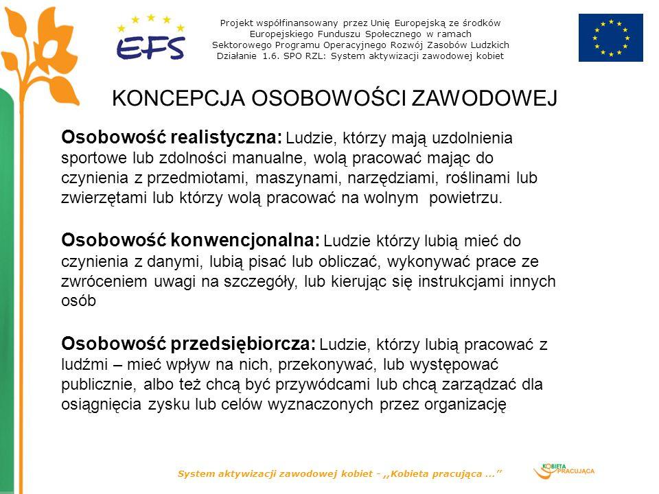 System aktywizacji zawodowej kobiet -,,Kobieta pracująca... KONCEPCJA OSOBOWOŚCI ZAWODOWEJ Projekt współfinansowany przez Unię Europejską ze środków E