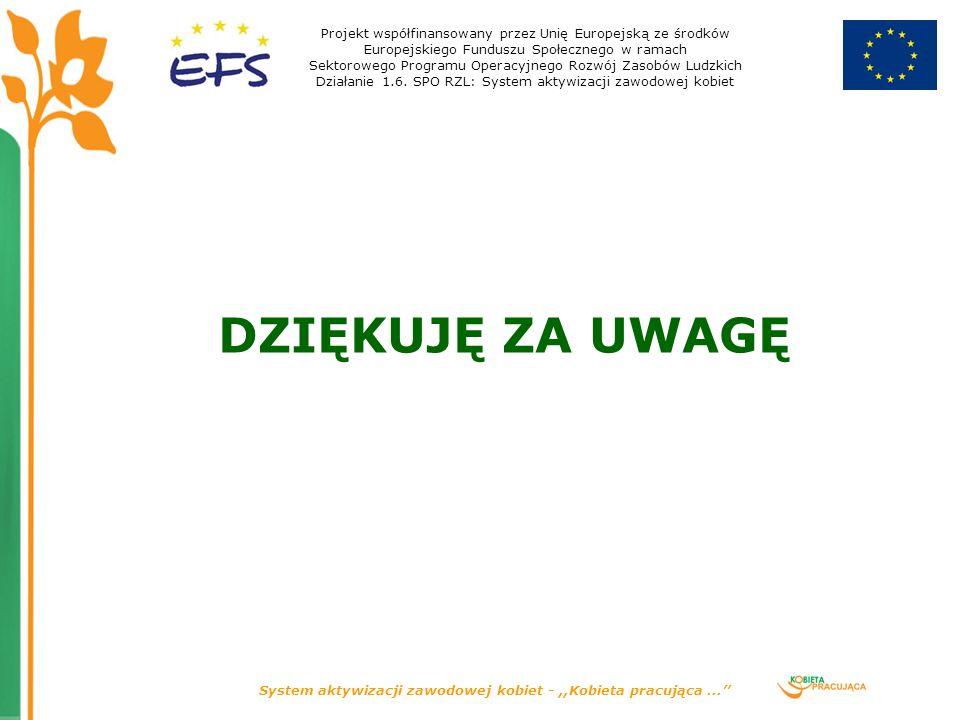 System aktywizacji zawodowej kobiet -,,Kobieta pracująca... DZIĘKUJĘ ZA UWAGĘ Projekt współfinansowany przez Unię Europejską ze środków Europejskiego