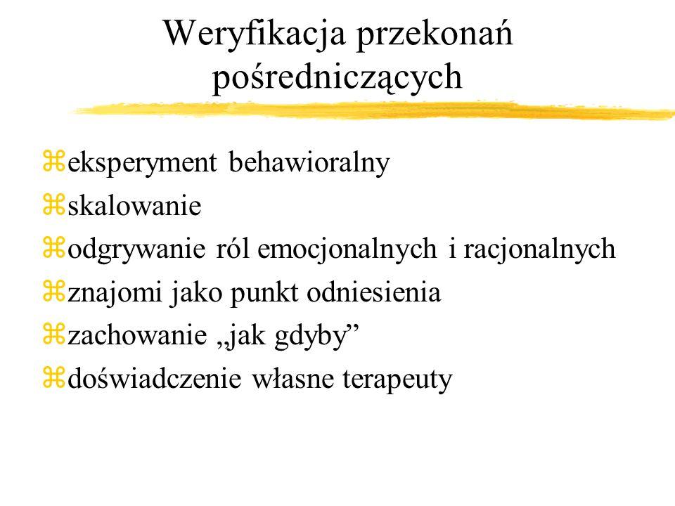 Identyfikacja przekonań pośredniczących zwyrażenie przekonania w postaci automatycznej myśli zpodanie pacjentowi pierwszej części założenia: Jeśli nie
