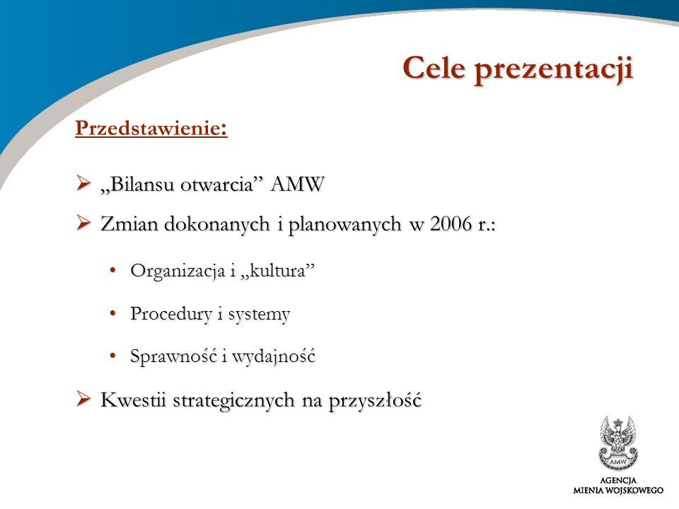 Cele prezentacji Przedstawienie : Bilansu otwarcia AMW Bilansu otwarcia AMW Zmian dokonanych i planowanych w 2006 r.: Zmian dokonanych i planowanych w