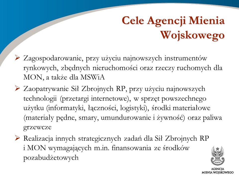 Cele Agencji Mienia Wojskowego Cele Agencji Mienia Wojskowego Zagospodarowanie, przy użyciu najnowszych instrumentów rynkowych, zbędnych nieruchomości