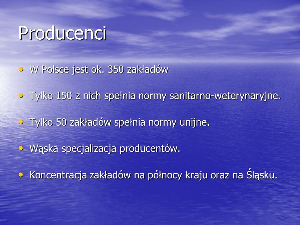 Producenci W Polsce jest ok. 350 zakładów W Polsce jest ok. 350 zakładów Tylko 150 z nich spełnia normy sanitarno-weterynaryjne. Tylko 150 z nich speł