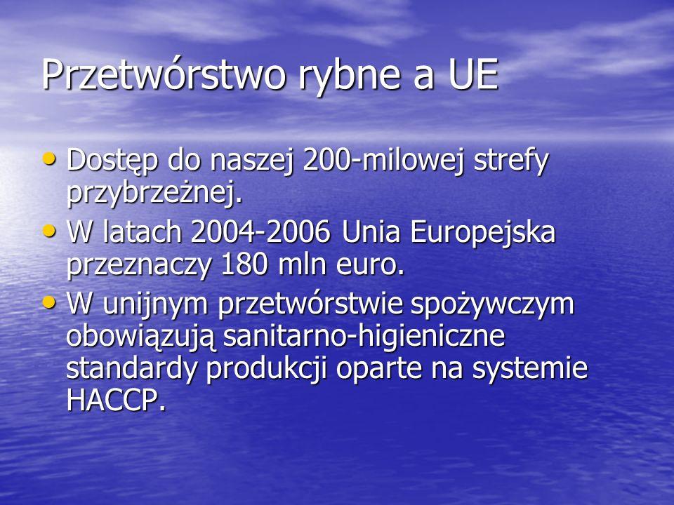 Przetwórstwo rybne a UE Dostęp do naszej 200-milowej strefy przybrzeżnej. Dostęp do naszej 200-milowej strefy przybrzeżnej. W latach 2004-2006 Unia Eu