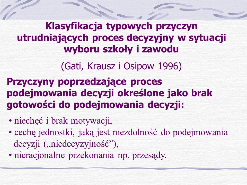 Klasyfikacja typowych przyczyn utrudniających proces decyzyjny w sytuacji wyboru szkoły i zawodu (Gati, Krausz i Osipow 1996) Przyczyny poprzedzające