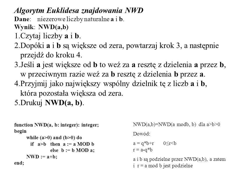 Algorytm Euklidesa znajdowania NWD Dane: niezerowe liczby naturalne a i b. Wynik: NWD(a,b) 1.Czytaj liczby a i b. 2.Dopóki a i b są większe od zera, p