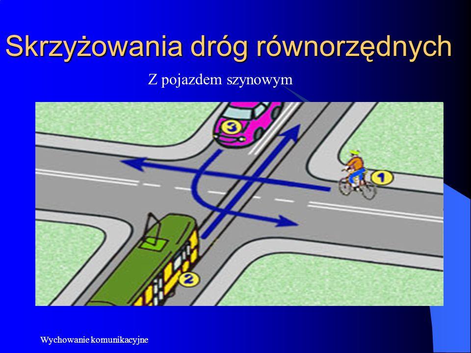 Wychowanie komunikacyjne Skrzyżowania dróg równorzędnych Z pojazdem szynowym