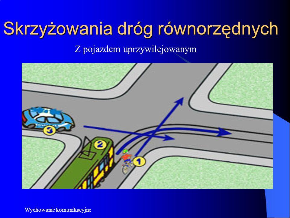 Wychowanie komunikacyjne Skrzyżowania dróg równorzędnych Z pojazdem uprzywilejowanym