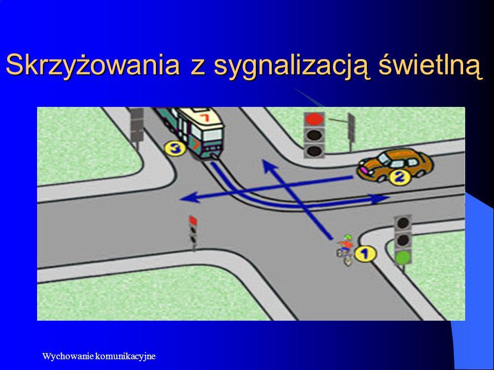 Wychowanie komunikacyjne Skrzyżowania dróg równorzędnych Zbliżając się do takiego skrzyżowania, jesteś obowiązany zachować szczególną ostrożność i ustąpić pierwszeństwa przejazdu: wszystkim pojazdom nadjeżdżającym z Twojej prawej strony, skręcając w lewo - wszystkim pojazdom nadjeżdżającym z przeciwka jadącym na wprost lub skręcającym w prawo, pojazdom szynowym, nawet gdy nadjeżdżają z Twojej lewej strony, pojazdowi uprzywilejowanemu będącemu w akcji.