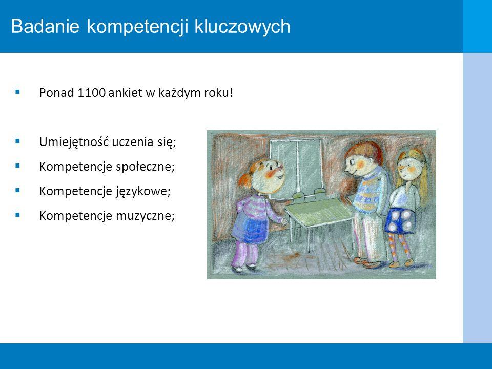 Badanie kompetencji kluczowych Ponad 1100 ankiet w każdym roku! Umiejętność uczenia się; Kompetencje społeczne; Kompetencje językowe; Kompetencje muzy