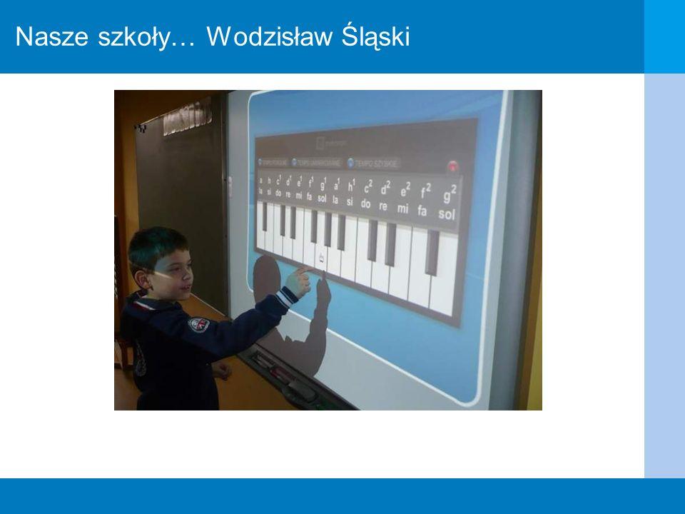 Nasze szkoły… Wodzisław Śląski