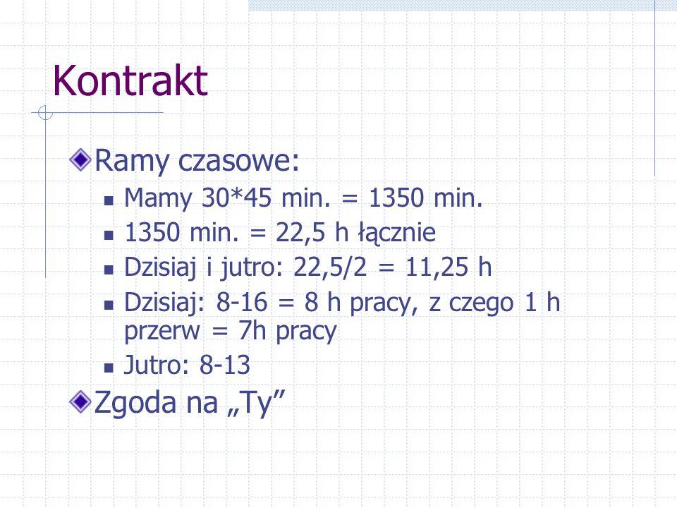 Kontrakt Ramy czasowe: Mamy 30*45 min.= 1350 min.
