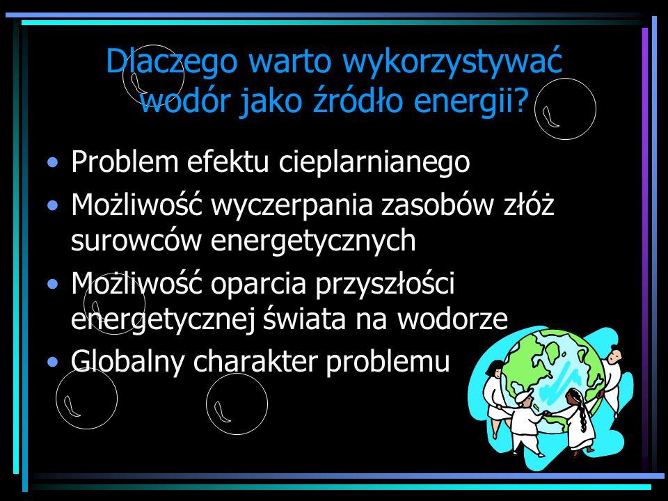 Dlaczego warto wykorzystywać wodór jako źródło energii? Problem efektu cieplarnianego Możliwość wyczerpania zasobów złóż surowców energetycznych Możli
