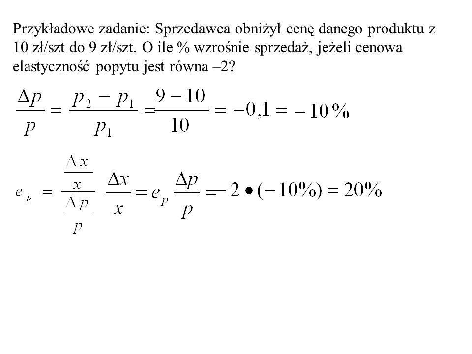 Cenowa elastyczność popytu Dla typowej funkcji popytu cenowa elastyczność popytu jest mniejsza od zera.