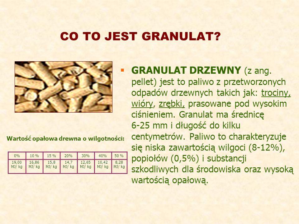 CO TO JEST GRANULAT? GRANULAT DRZEWNY (z ang. pellet) jest to paliwo z przetworzonych odpadów drzewnych takich jak: trociny, wióry, zrębki, prasowane