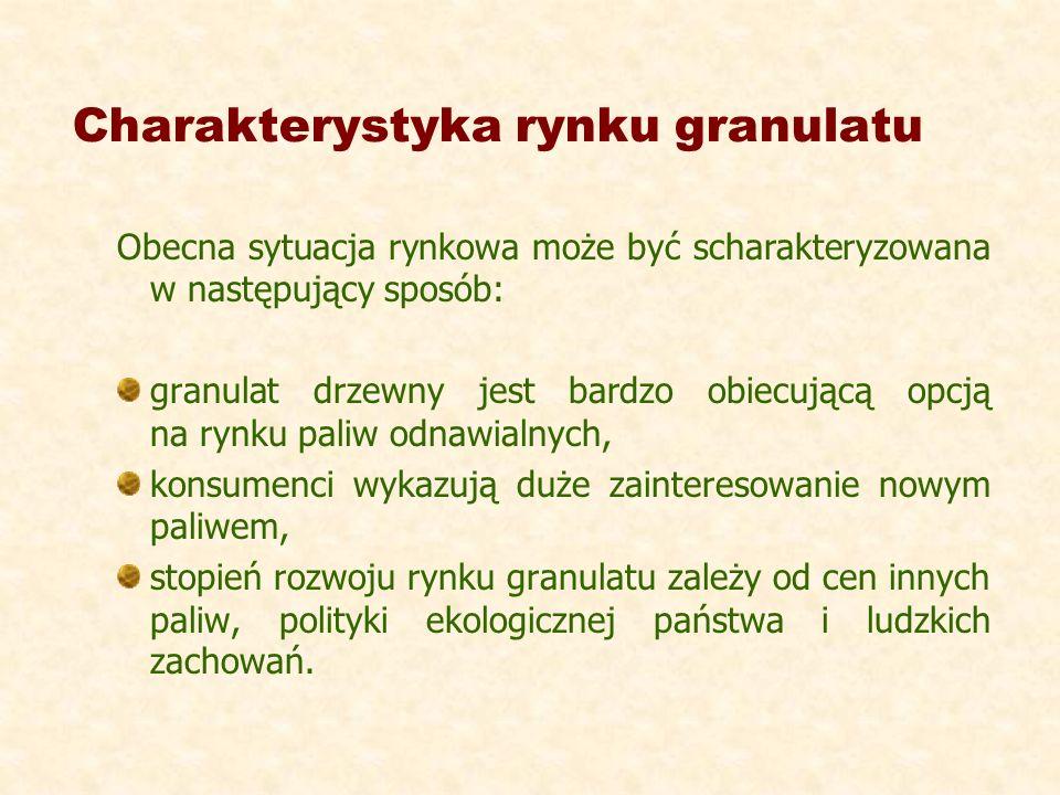 Charakterystyka rynku granulatu Obecna sytuacja rynkowa może być scharakteryzowana w następujący sposób: granulat drzewny jest bardzo obiecującą opcją