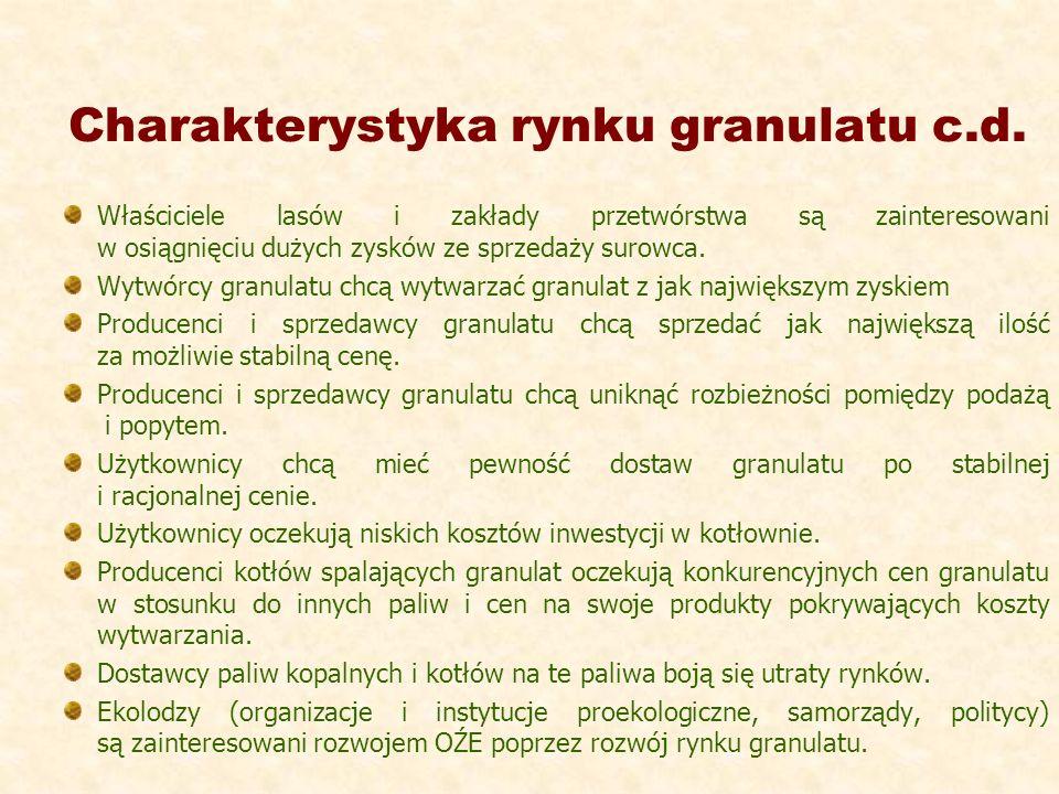 Charakterystyka rynku granulatu c.d. Właściciele lasów i zakłady przetwórstwa są zainteresowani w osiągnięciu dużych zysków ze sprzedaży surowca. Wytw