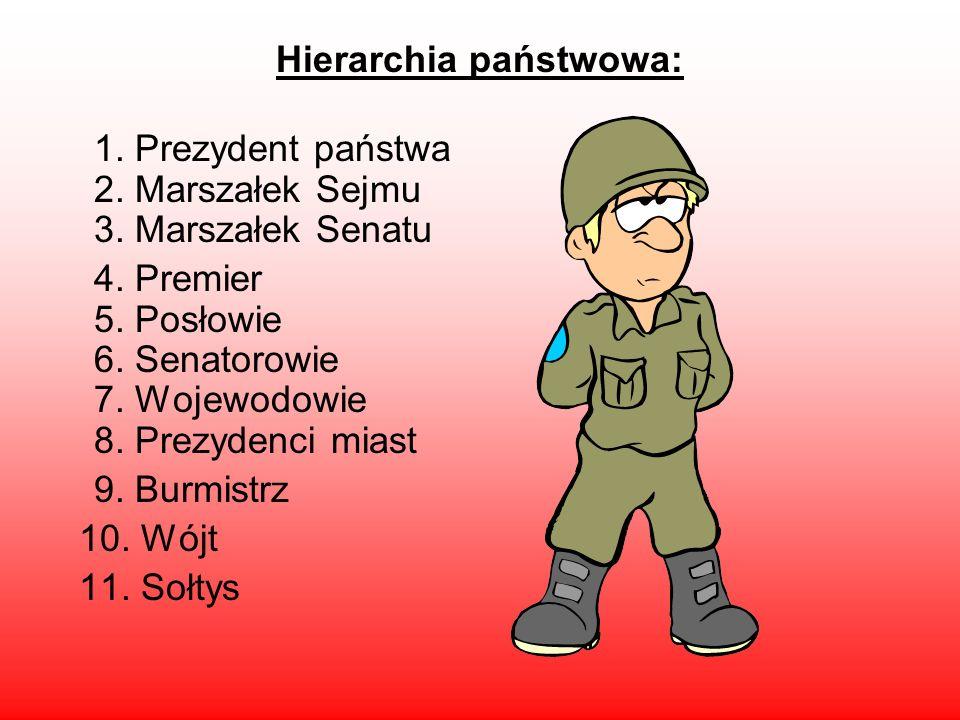 Hierarchia państwowa: 1. Prezydent państwa 2. Marszałek Sejmu 3. Marszałek Senatu 4. Premier 5. Posłowie 6. Senatorowie 7. Wojewodowie 8. Prezydenci m
