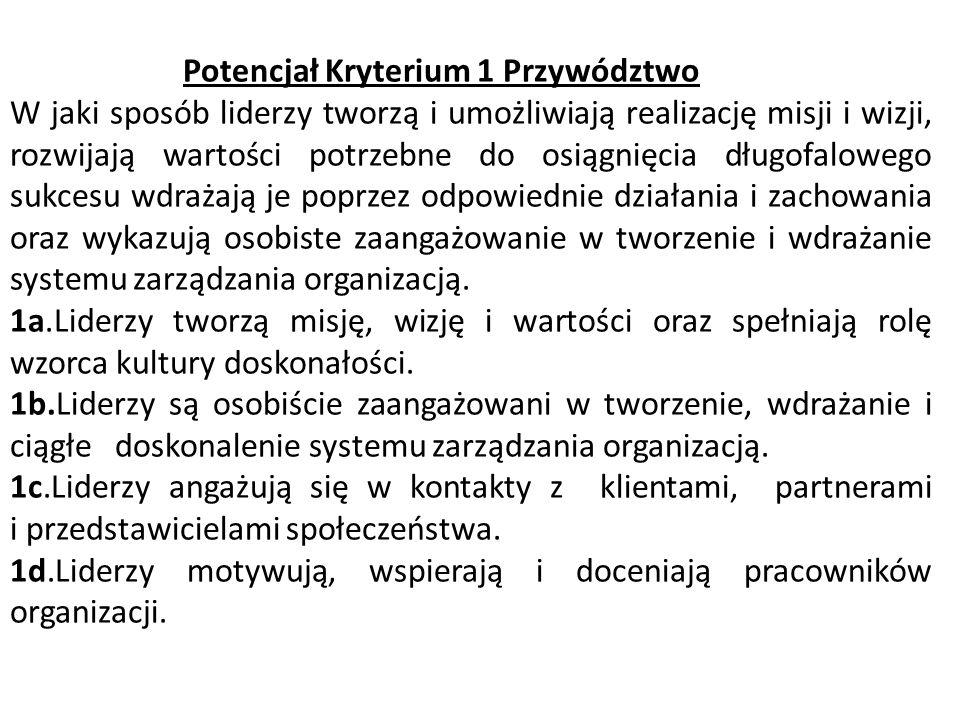 Osiem podstawowych zasad leżących u podstaw Modelu Doskonałości EFQM Rozwój partnerstwa Orientacja na wyniki Koncentracja na kliencie Przywództwo i st