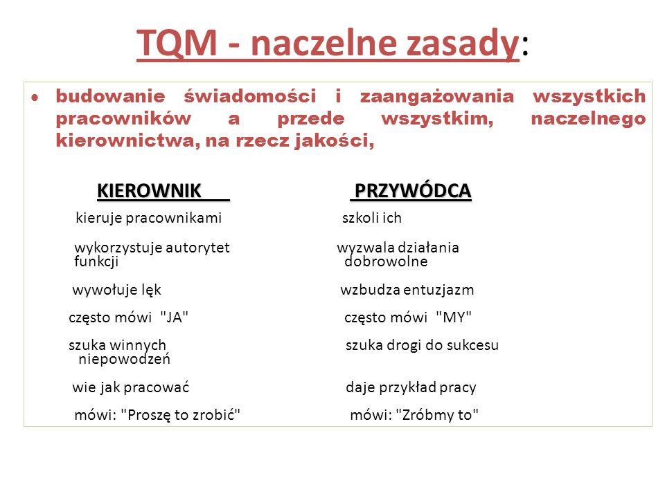 TQM - naczelne zasady: budowanie świadomości i zaangażowania wszystkich pracowników a przede wszystkim, naczelnego kierownictwa, na rzecz jakości, T Q