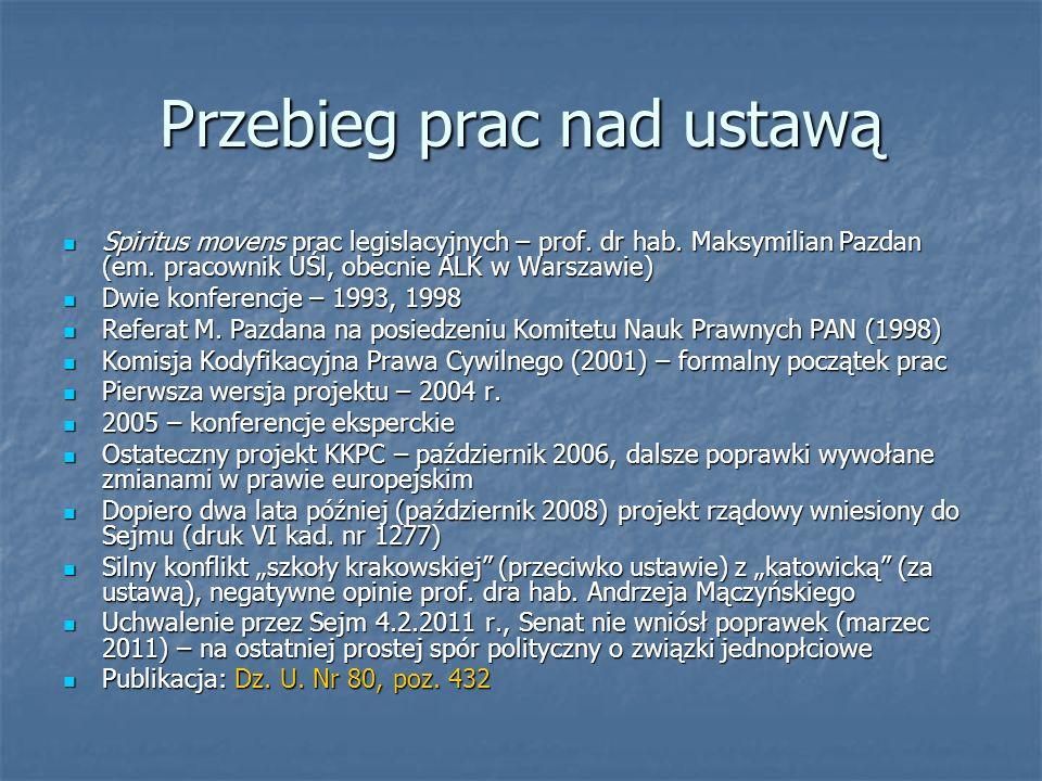 Przebieg prac nad ustawą Spiritus movens prac legislacyjnych – prof. dr hab. Maksymilian Pazdan (em. pracownik UŚl, obecnie ALK w Warszawie) Spiritus