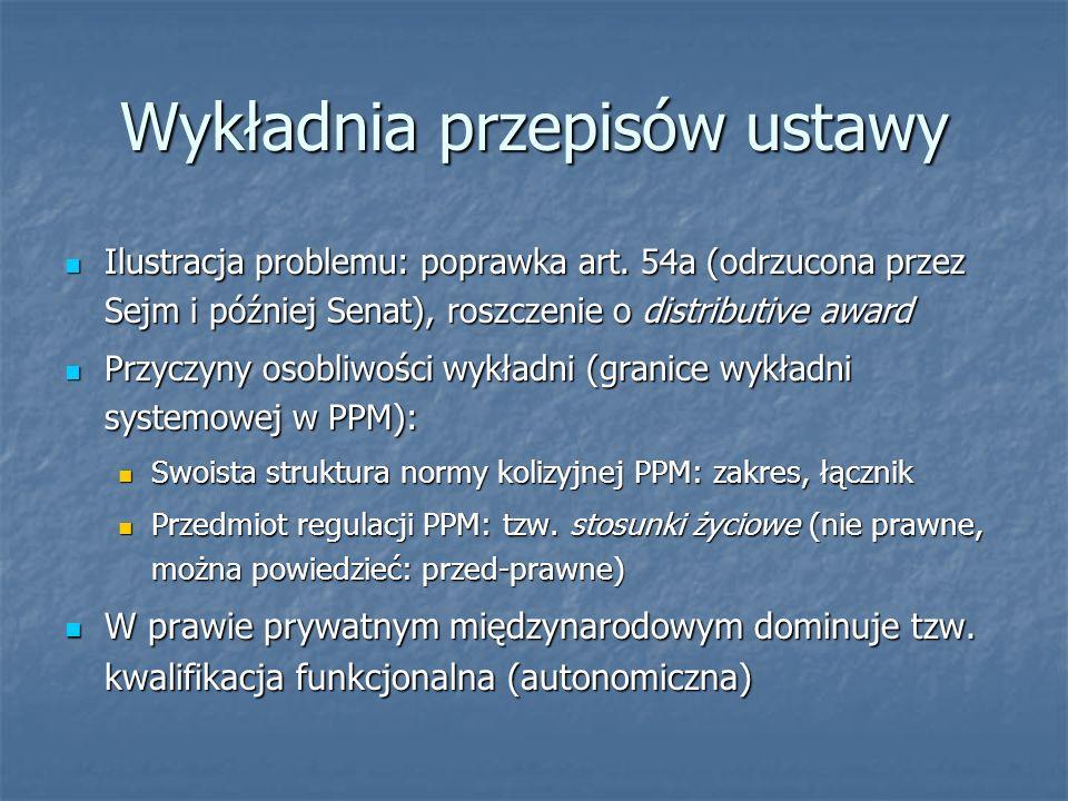 Wykładnia przepisów ustawy Ilustracja problemu: poprawka art. 54a (odrzucona przez Sejm i później Senat), roszczenie o distributive award Ilustracja p