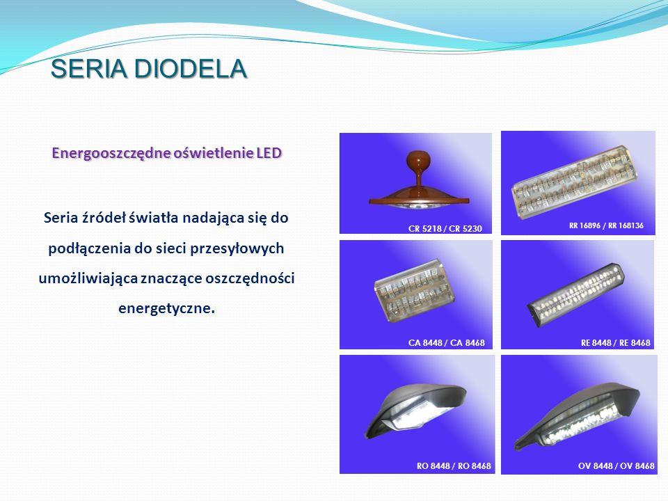 Energooszczędne oświetlenie LED Seria źródeł światła nadająca się do podłączenia do sieci przesyłowych umożliwiająca znaczące oszczędności energetyczn