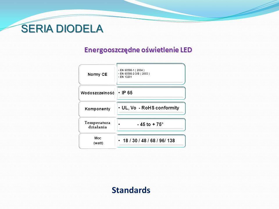 SERIA DIODELA Standards Energooszczędne oświetlenie LED EN 60598-1 ( 2004 ) EN 60598-2-3/B ( 2003 ) EN 13201 Normy CE IP 65 Wodoszczelność UL, Vo - Ro