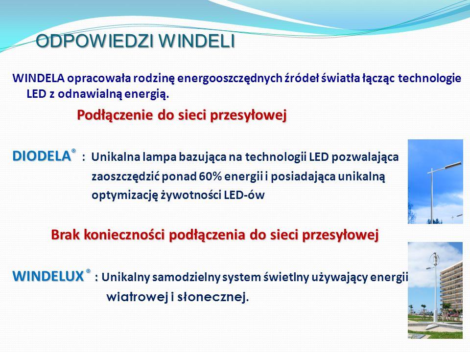 ODPOWIEDZI WINDELI WINDELA opracowała rodzinę energooszczędnych źródeł światła łącząc technologie LED z odnawialną energią. Podłączenie do sieci przes