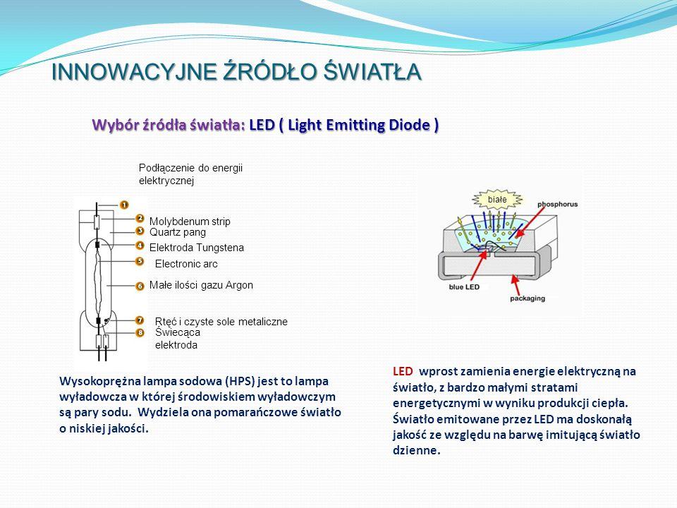 Wysokoprężna lampa sodowa (HPS) jest to lampa wyładowcza w której środowiskiem wyładowczym są pary sodu. Wydziela ona pomarańczowe światło o niskiej j