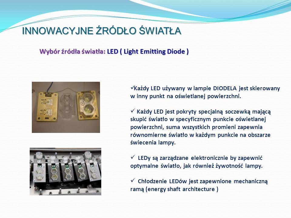 INNOWACYJNE ŹRÓDŁO ŚWIATŁA Wybór źródła światła: LED ( Light Emitting Diode ) Każdy LED używany w lampie DIODELA jest skierowany w inny punkt na oświe