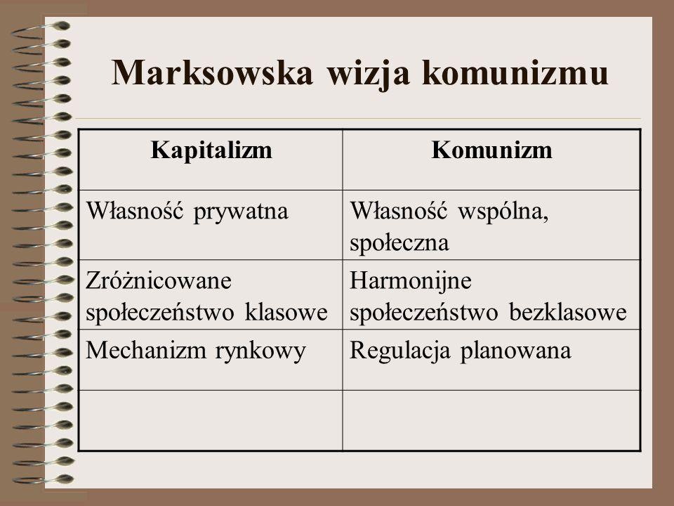 Marksowska wizja komunizmu KapitalizmKomunizm Własność prywatnaWłasność wspólna, społeczna Zróżnicowane społeczeństwo klasowe Harmonijne społeczeństwo
