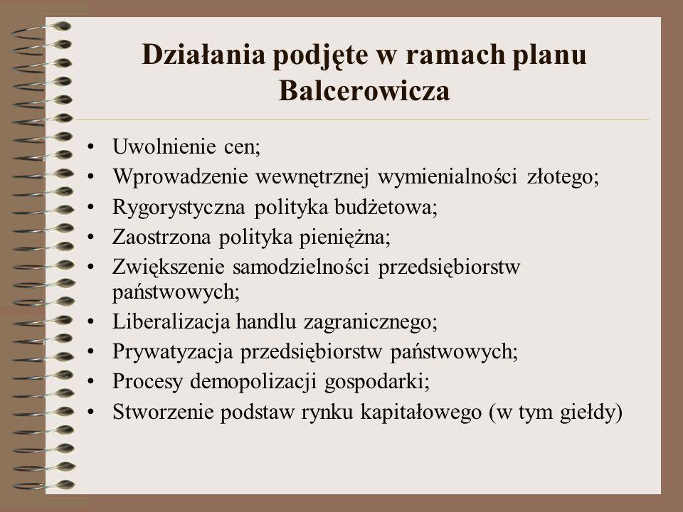 Działania podjęte w ramach planu Balcerowicza Uwolnienie cen; Wprowadzenie wewnętrznej wymienialności złotego; Rygorystyczna polityka budżetowa; Zaost