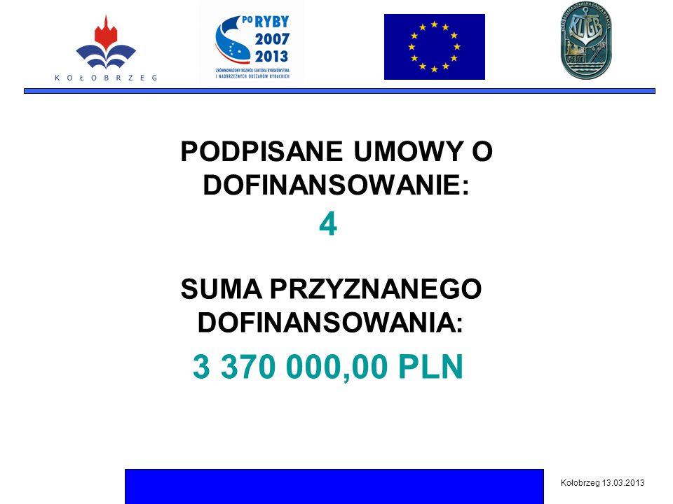 PODPISANE UMOWY O DOFINANSOWANIE: 4 Kołobrzeg 13.03.2013 SUMA PRZYZNANEGO DOFINANSOWANIA: 3 370 000,00 PLN
