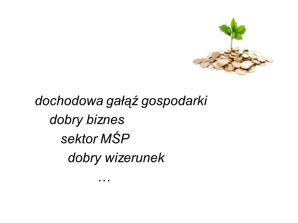 dochodowa gałąź gospodarki dobry biznes sektor MŚP dobry wizerunek …