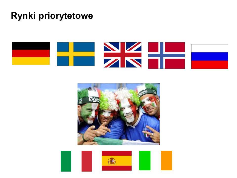 Działania PROT w oparciu o współpracę z samorządem WP Rynki priorytetowe