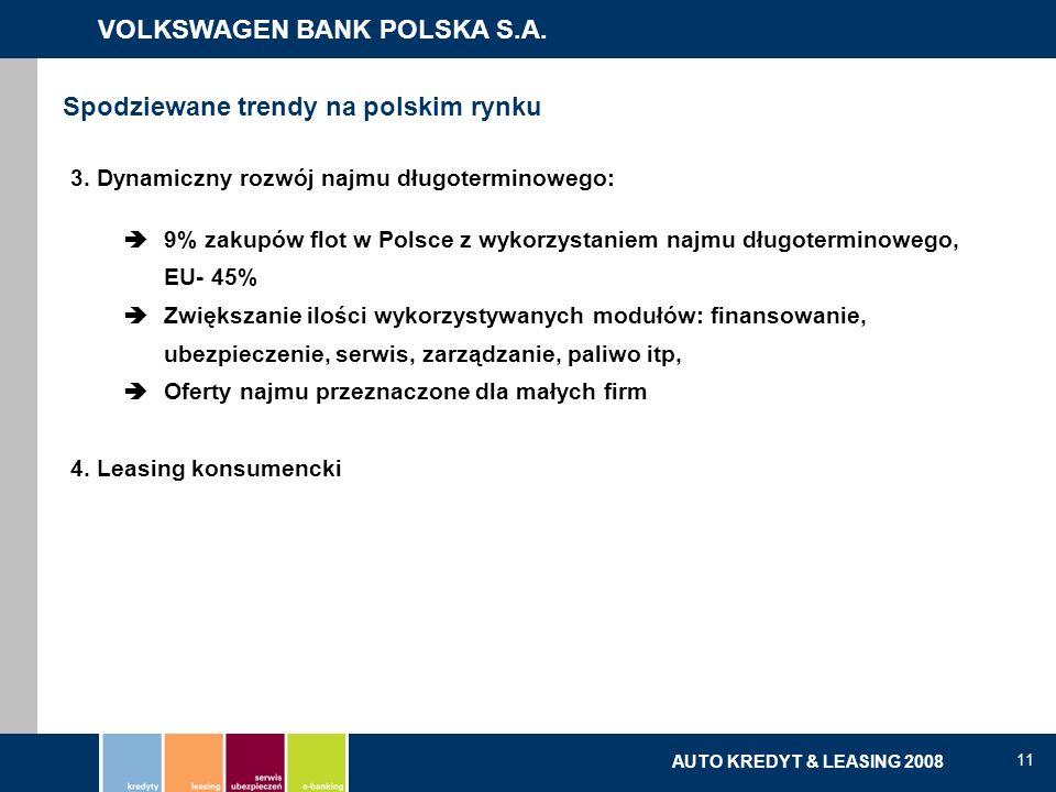 VOLKSWAGEN BANK POLSKA S.A. kredyty | leasing | serwis ubezpieczeń | e-banking AUTO KREDYT & LEASING 2008 11 Spodziewane trendy na polskim rynku 3. Dy