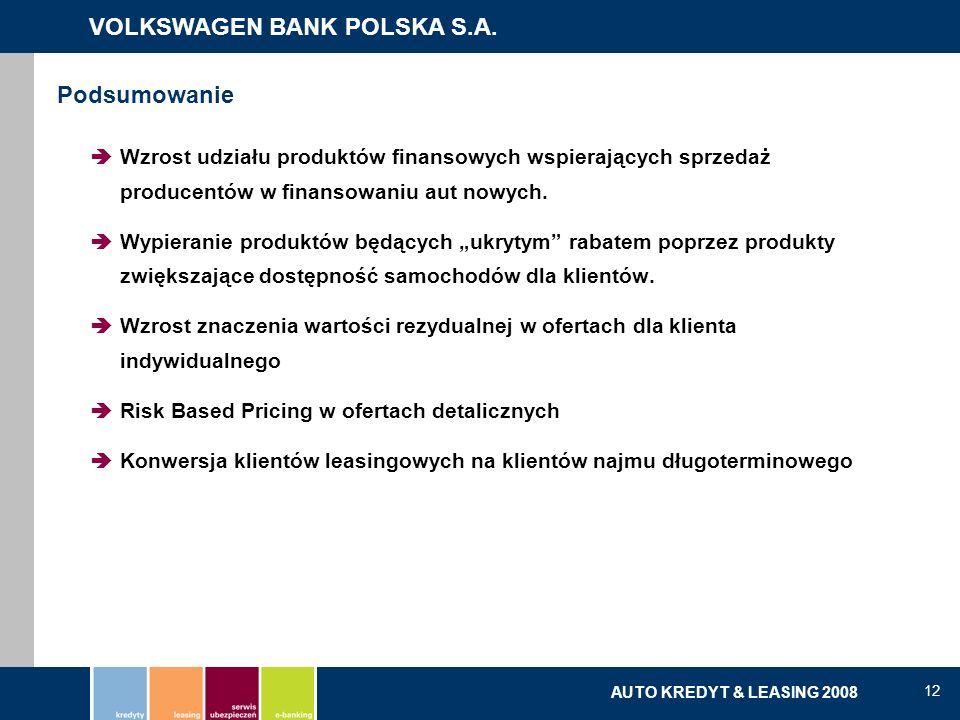 VOLKSWAGEN BANK POLSKA S.A. kredyty | leasing | serwis ubezpieczeń | e-banking AUTO KREDYT & LEASING 2008 12 Wzrost udziału produktów finansowych wspi