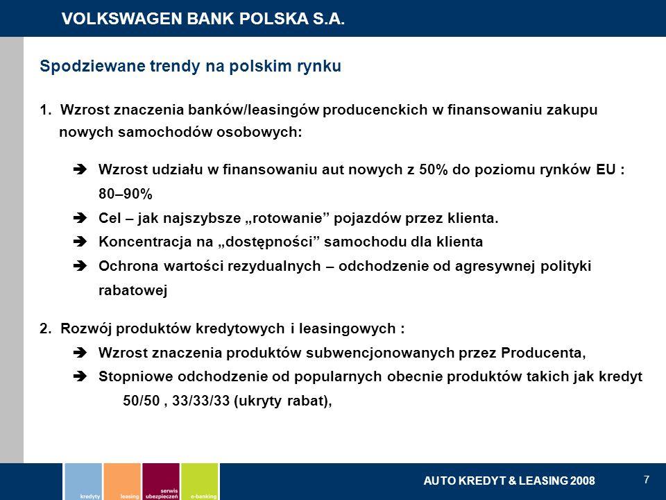 VOLKSWAGEN BANK POLSKA S.A. kredyty | leasing | serwis ubezpieczeń | e-banking AUTO KREDYT & LEASING 2008 7 1. Wzrost znaczenia banków/leasingów produ