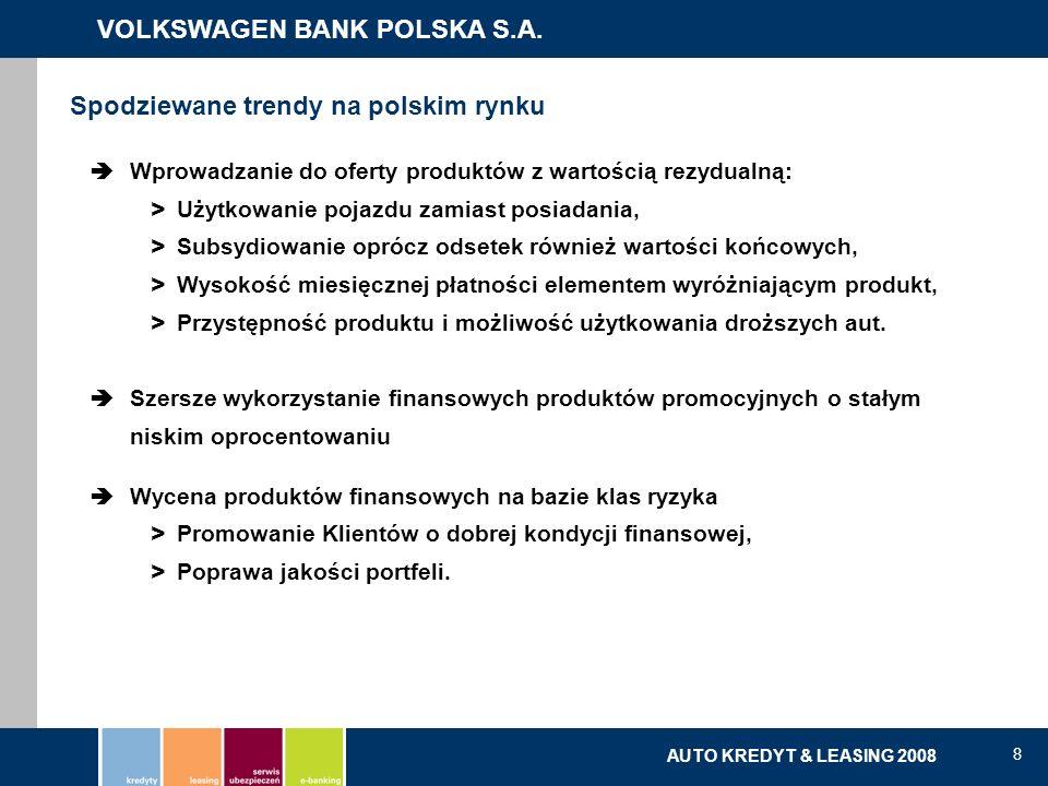 VOLKSWAGEN BANK POLSKA S.A. kredyty | leasing | serwis ubezpieczeń | e-banking AUTO KREDYT & LEASING 2008 8 Spodziewane trendy na polskim rynku Wprowa