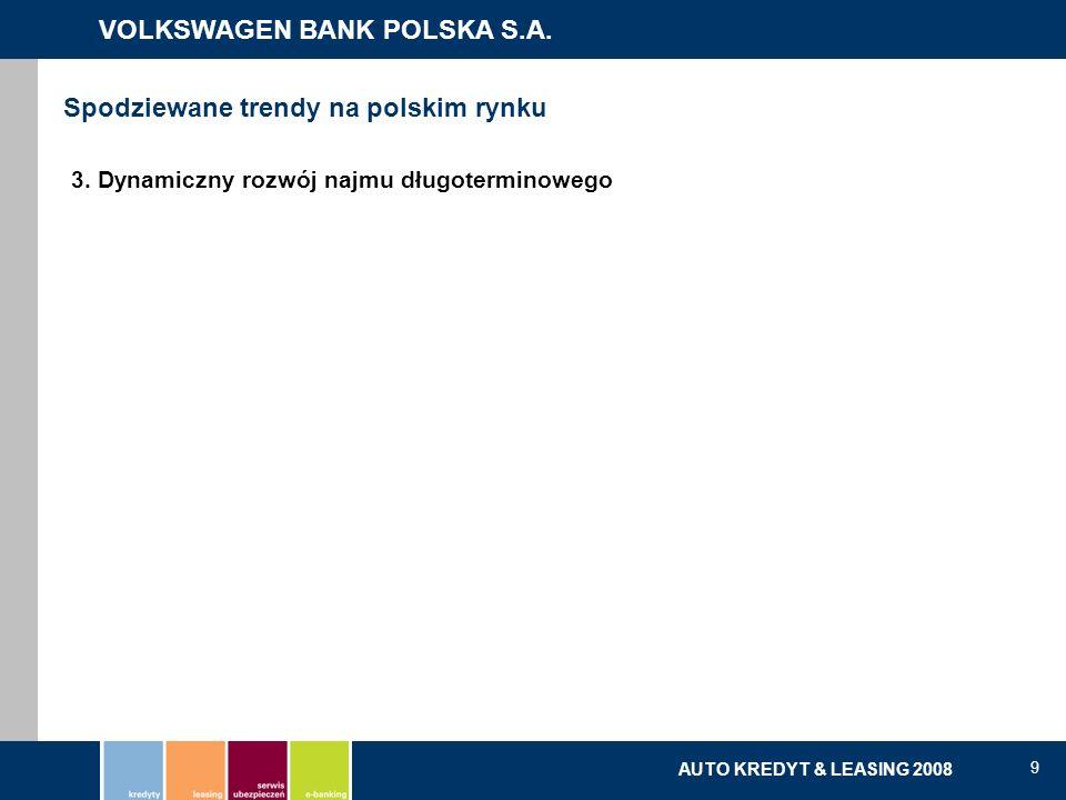 VOLKSWAGEN BANK POLSKA S.A. kredyty | leasing | serwis ubezpieczeń | e-banking AUTO KREDYT & LEASING 2008 9 Spodziewane trendy na polskim rynku 3. Dyn