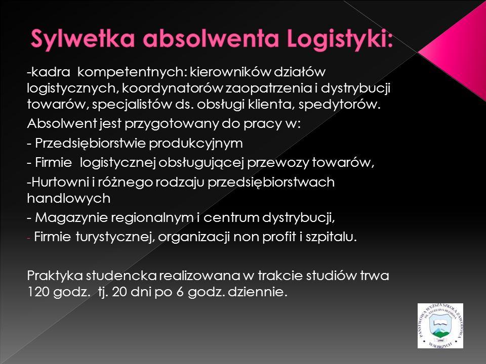 -kadra kompetentnych: kierowników działów logistycznych, koordynatorów zaopatrzenia i dystrybucji towarów, specjalistów ds. obsługi klienta, spedytoró