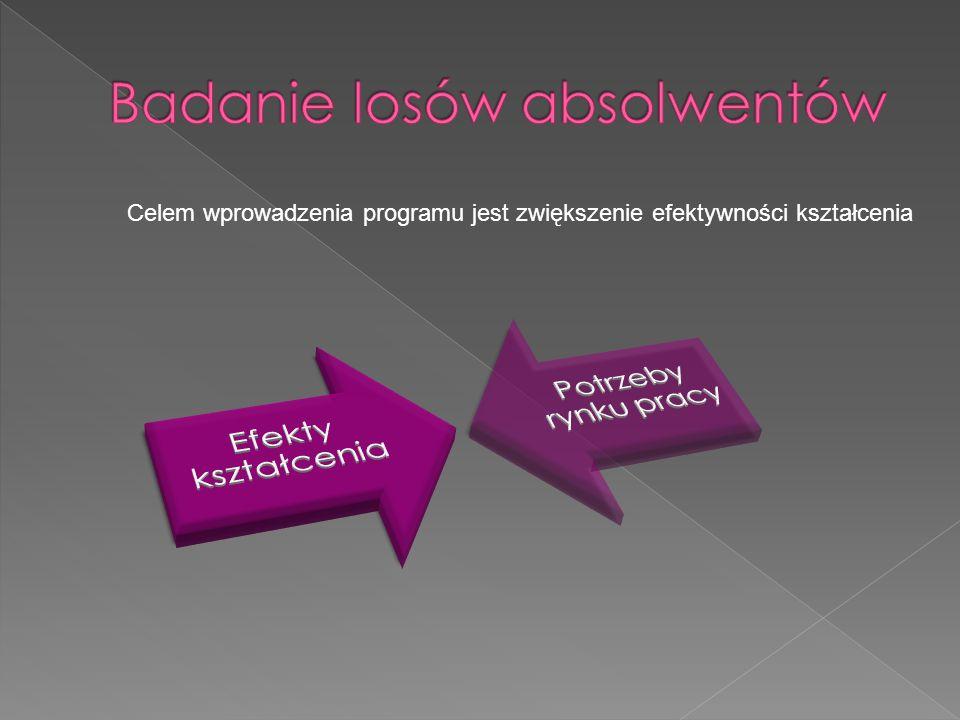 Celem wprowadzenia programu jest zwiększenie efektywności kształcenia