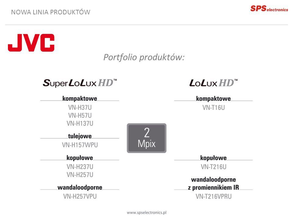 NOWA LINIA PRODUKTÓW Portfolio produktów: