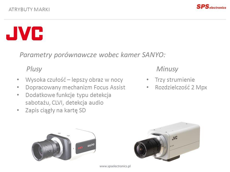 ATRYBUTY MARKI Parametry porównawcze wobec kamer SANYO: Wysoka czułość – lepszy obraz w nocy Dopracowany mechanizm Focus Assist Dodatkowe funkcje typu