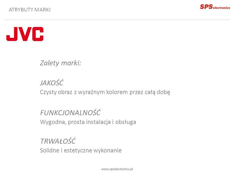 KONTAKT WARSZAWA ul.Wał Miedzeszyński 630 03-994 Warszawa tel.
