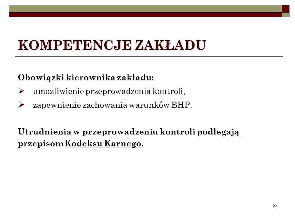 21 Uprawnienia Inspektora: pobierania próbek, przeprowadzania badań i pomiarów, pobierania próbek, przeprowadzania badań i pomiarów, żądania wstrzyman