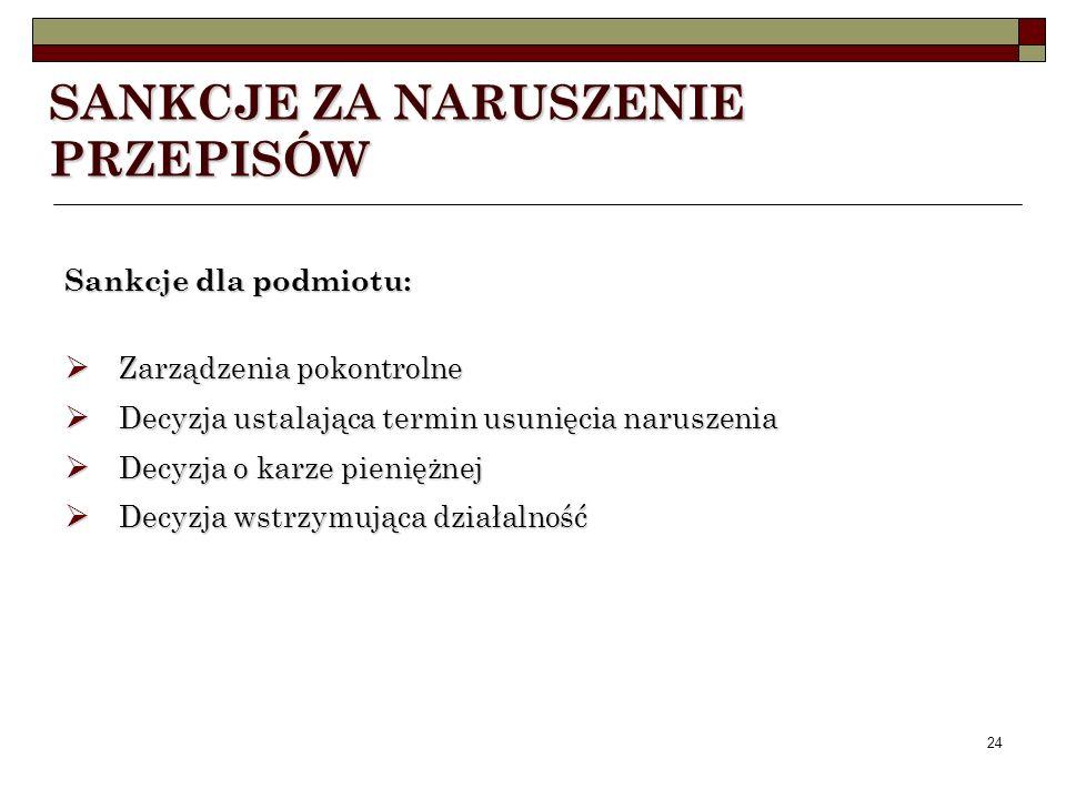 23 Sankcje dla osób odpowiedzialnych za naruszenie przepisów: Pouczenie Pouczenie Mandat Mandat Wniosek do Sądu Grodzkiego Wniosek do Sądu Grodzkiego